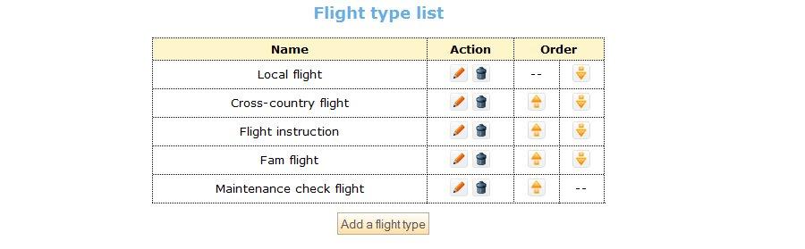 Types de vol