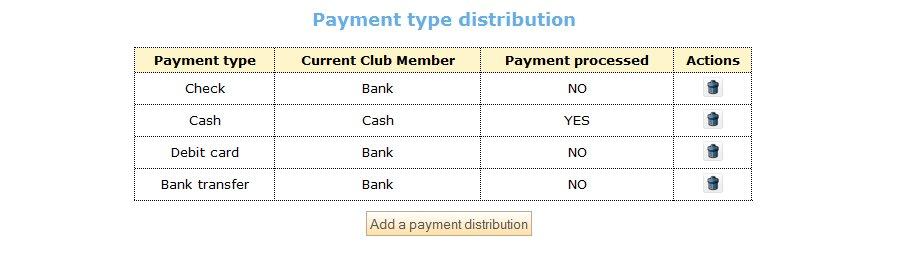 Ventilation des paiements