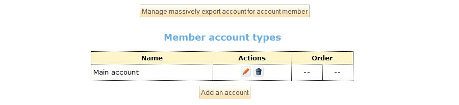 Users accounts types