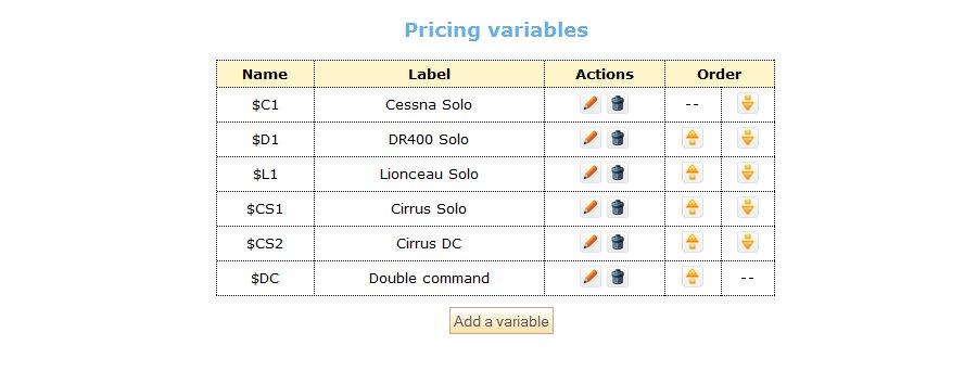 Paramétrage des variables