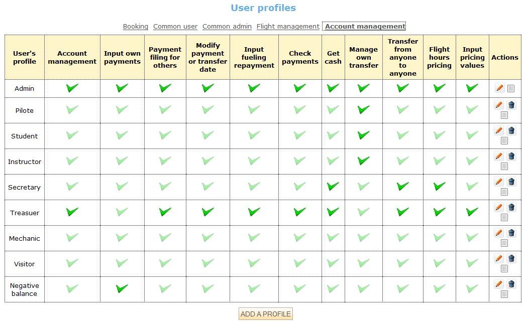 Profils Comptes
